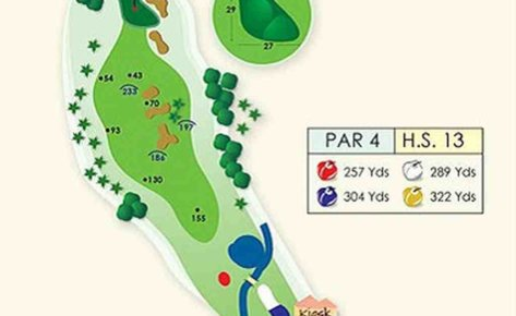 Hole #8 – The Palm