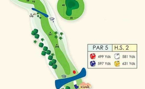 Hole #17 – The Summit and The Signature