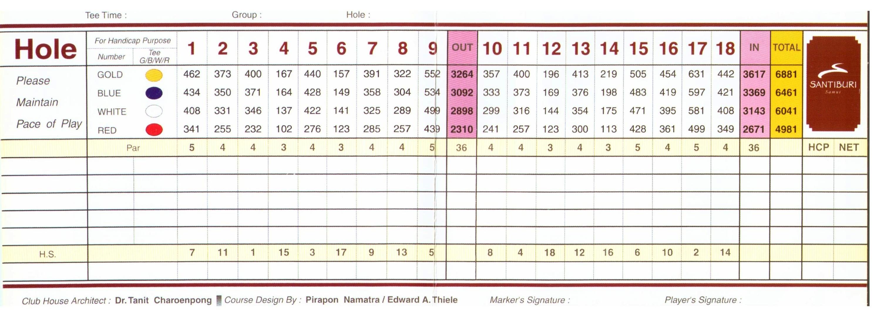 Santiburi Samui Country Club Golf Course Scorecard